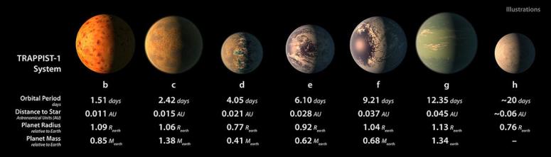 Planeternes tal.png