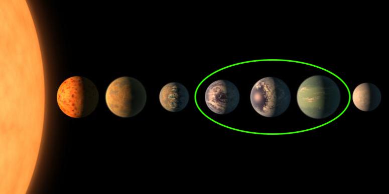 trappist-1-solsystem-de-3-planeter